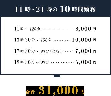 11時~21時の10時間勤務 合計31,000円