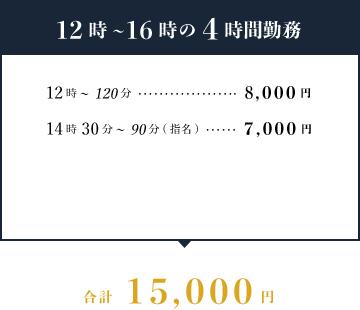 12時~16時の4時間勤務 合計15,000円